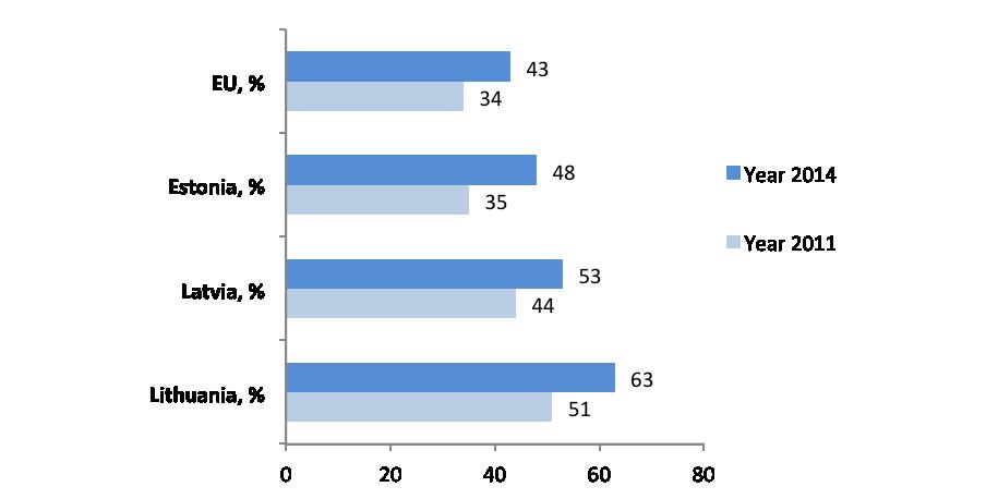 1st-graph